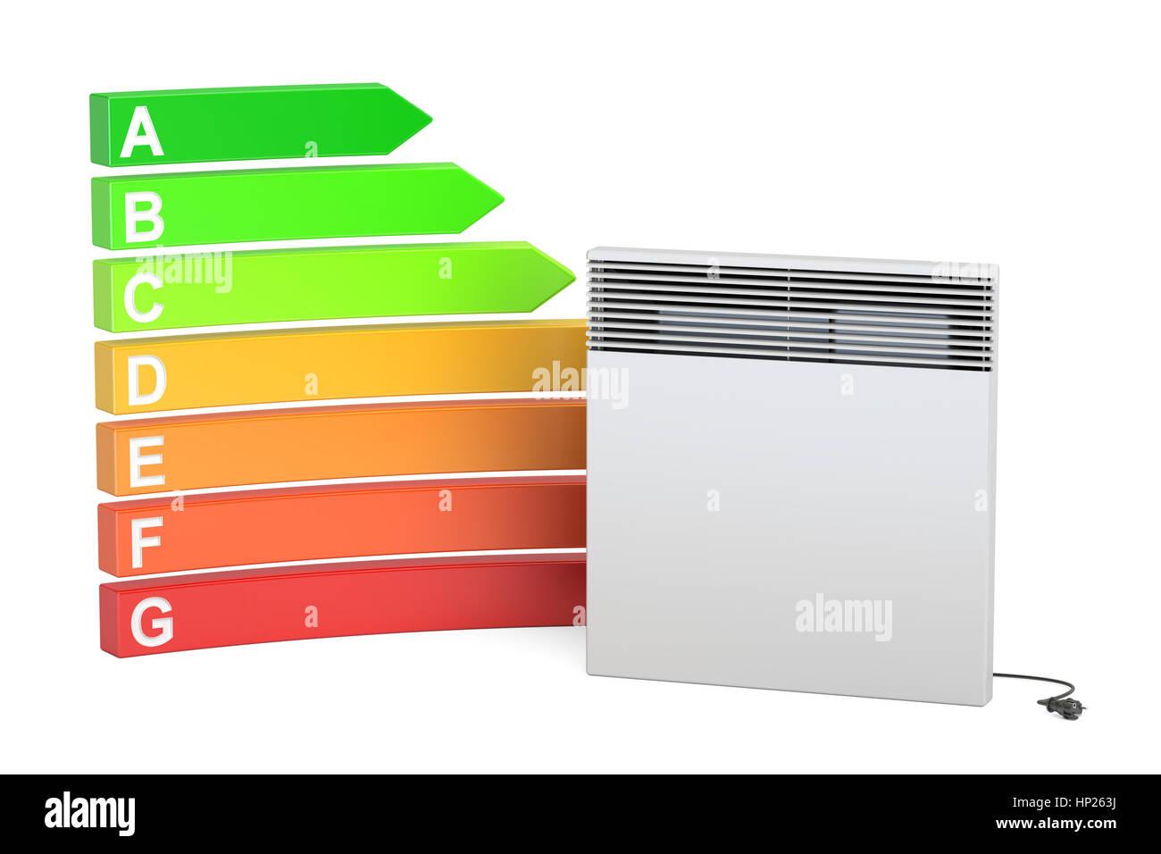 Sparen Energie-Verbrauch-Konzept. Energie-Effizienz-Diagramm mit ...