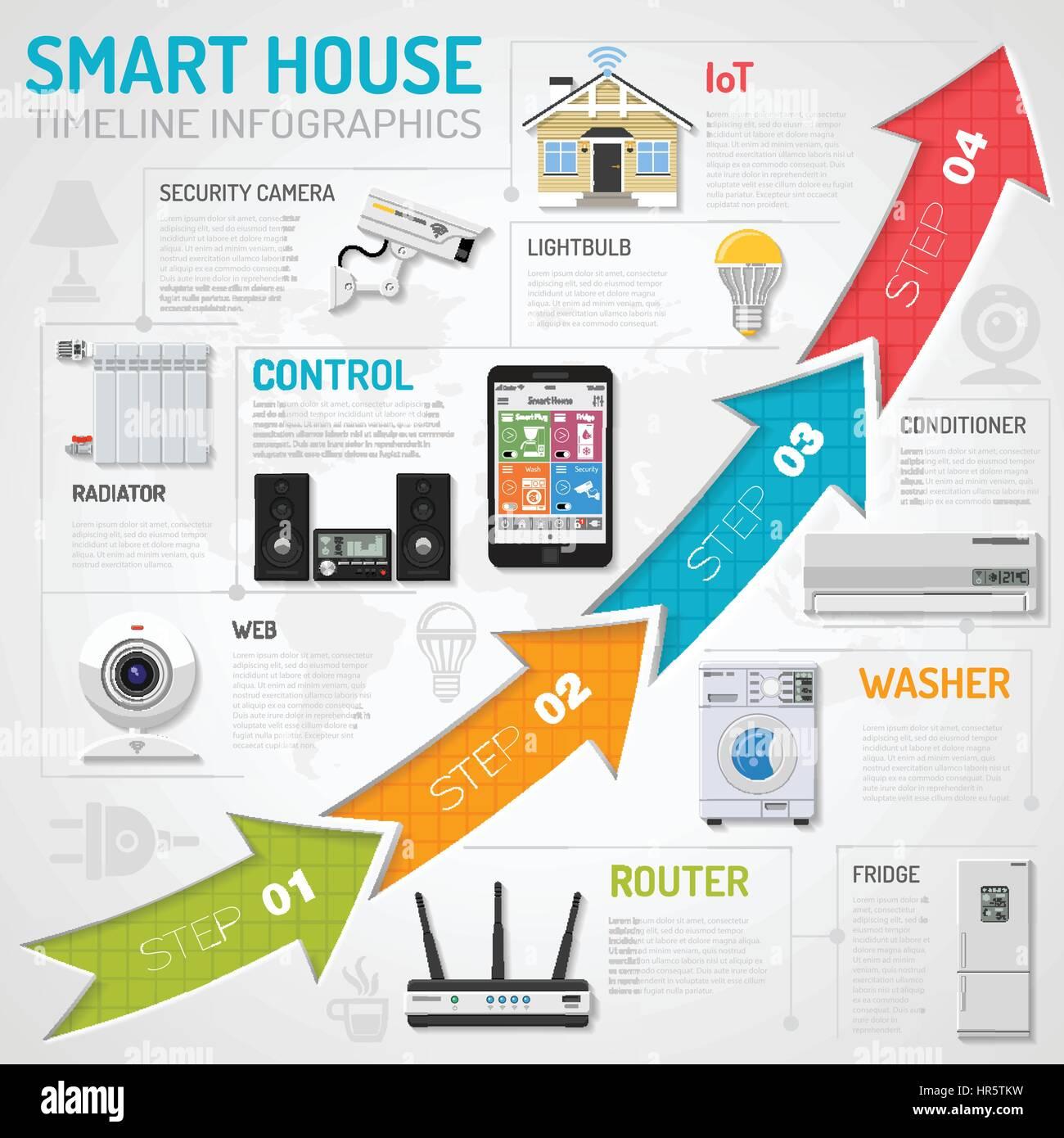 Intelligentes Haus und Internet der Dinge-Infografiken Vektor ...