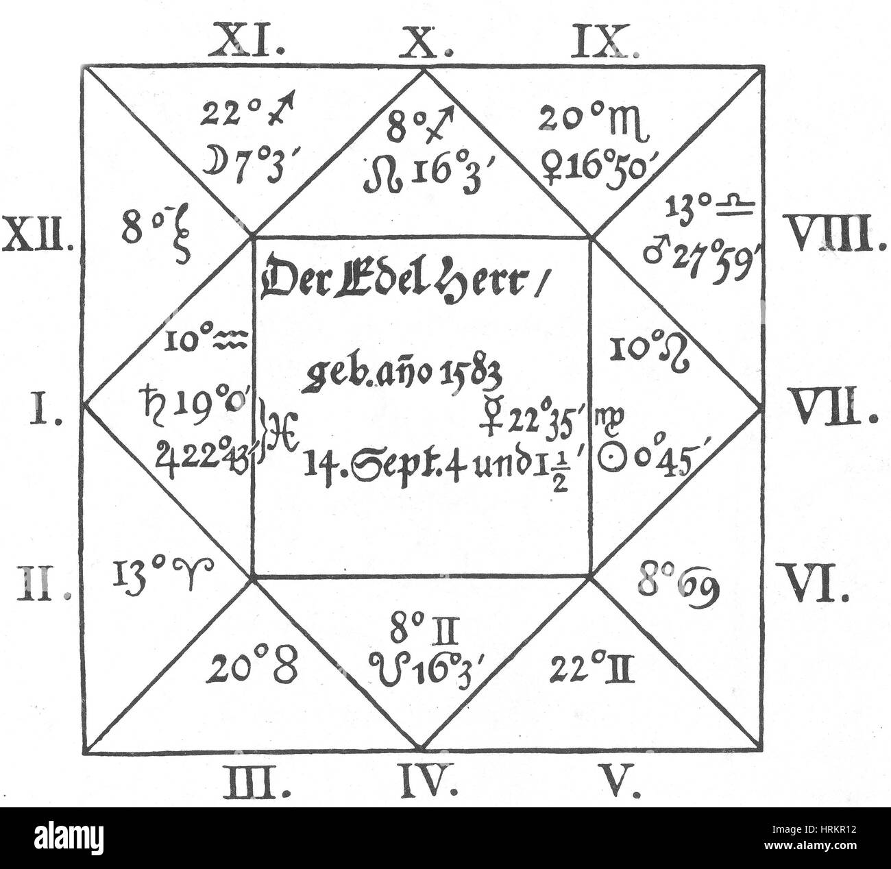 Von Wallenstein Horoskop von Kepler, 1608 Stockbild