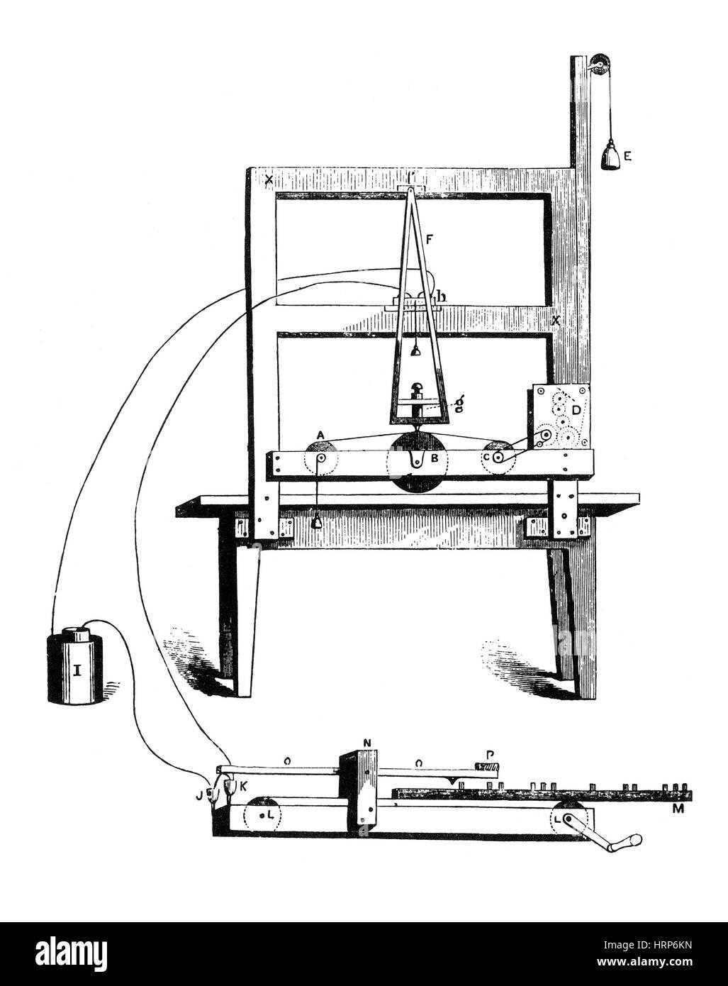 Samuel Morse, Original Telegraph Empfänger Stockbild