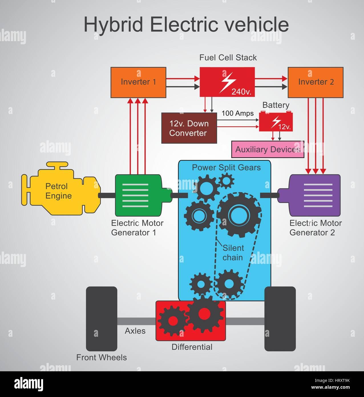 electric motor diagram stockfotos electric motor diagram. Black Bedroom Furniture Sets. Home Design Ideas