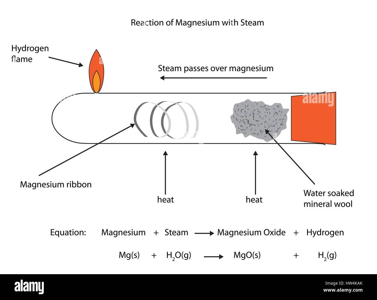 Atemberaubend Handwerksdraht Diagramm Fotos - Elektrische Schaltplan ...