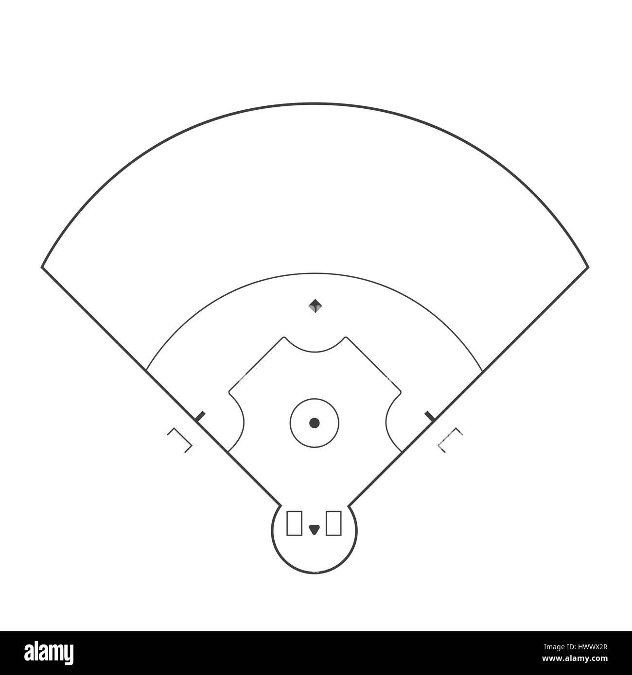 Nett Baseball Feld Aufstellung Vorlage Zeitgenössisch - Beispiel ...