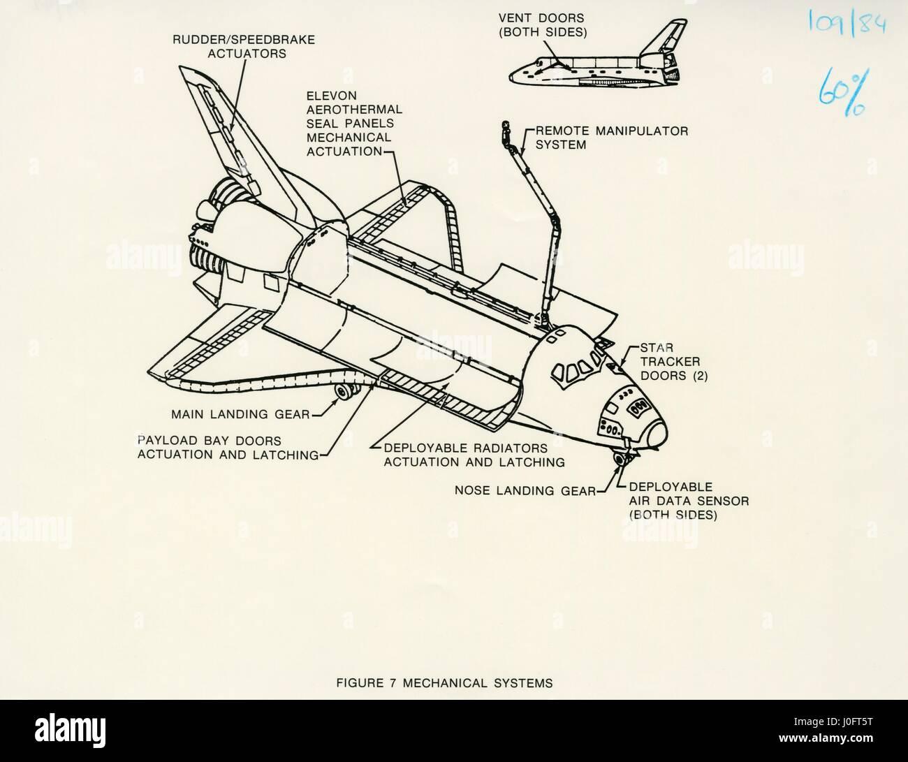 Space Shuttle Diagram Stockfotos & Space Shuttle Diagram Bilder - Alamy