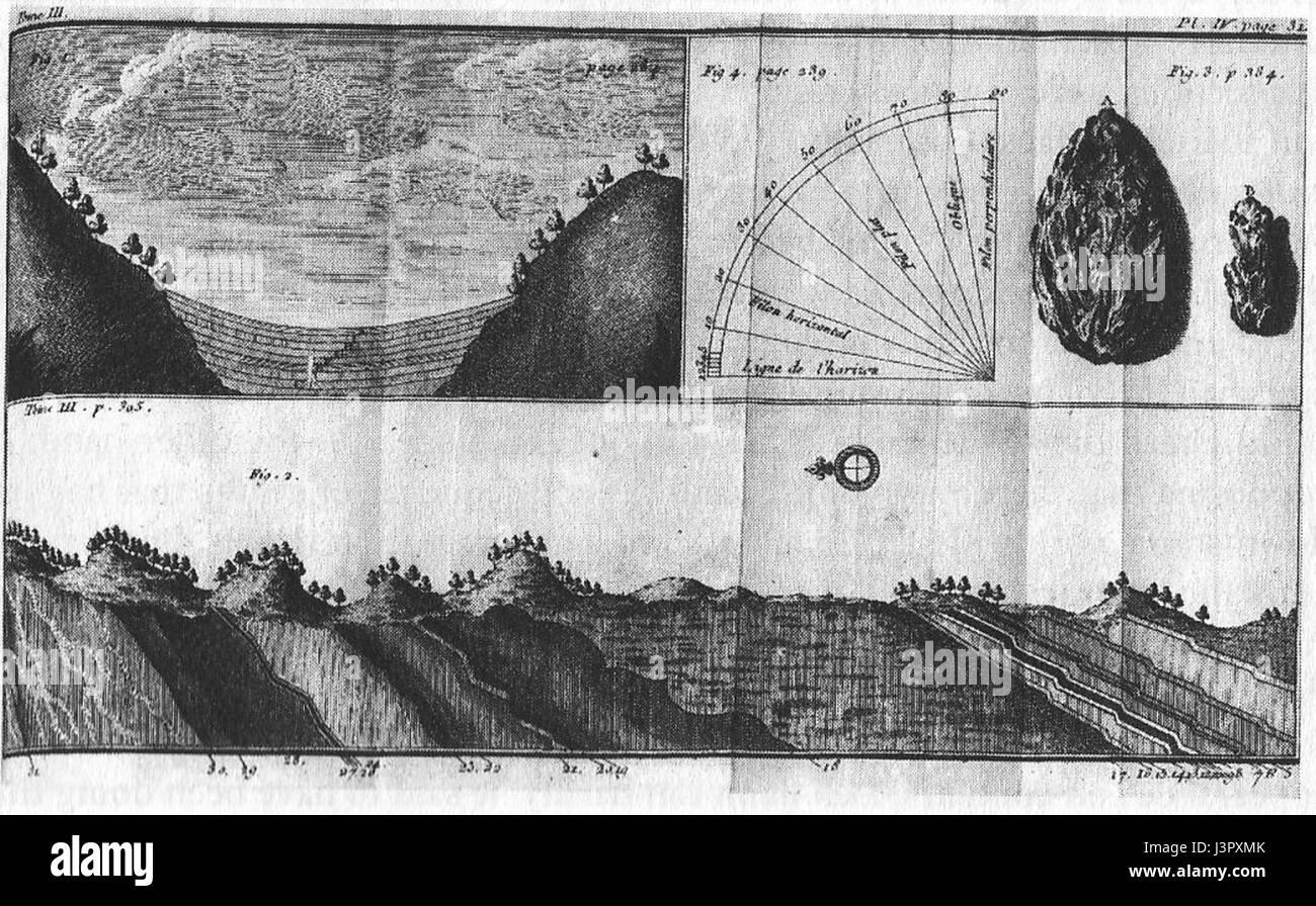 Geologische Karte Thüringen.Geologische Karte Von Thüringen Stockfotos Geologische Karte Von