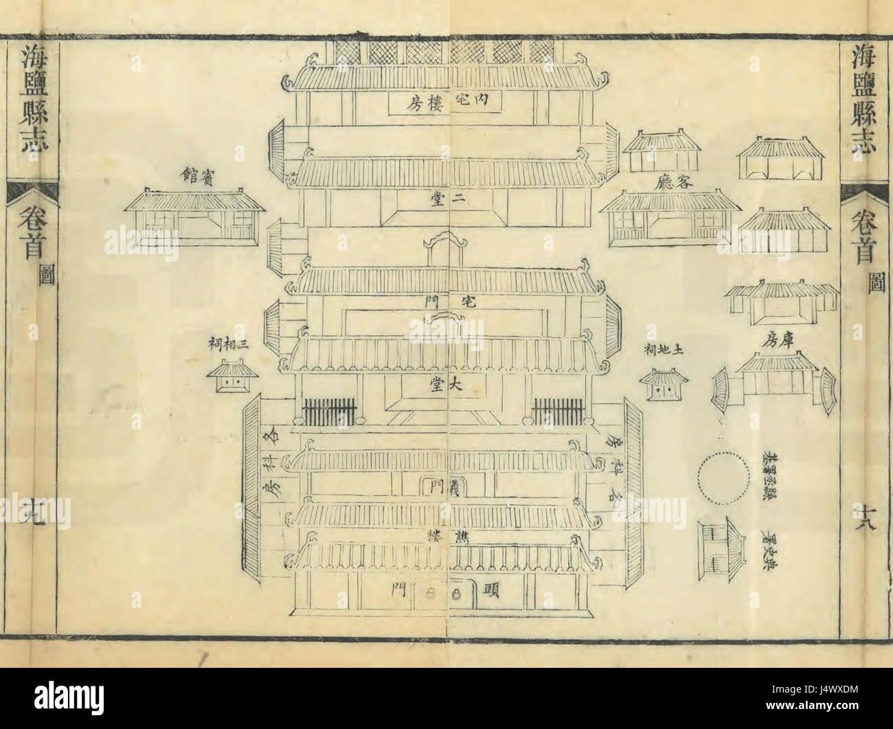 Kreisverwaltung von Haiyan im Jahre 1877 Stockfoto, Bild ... on