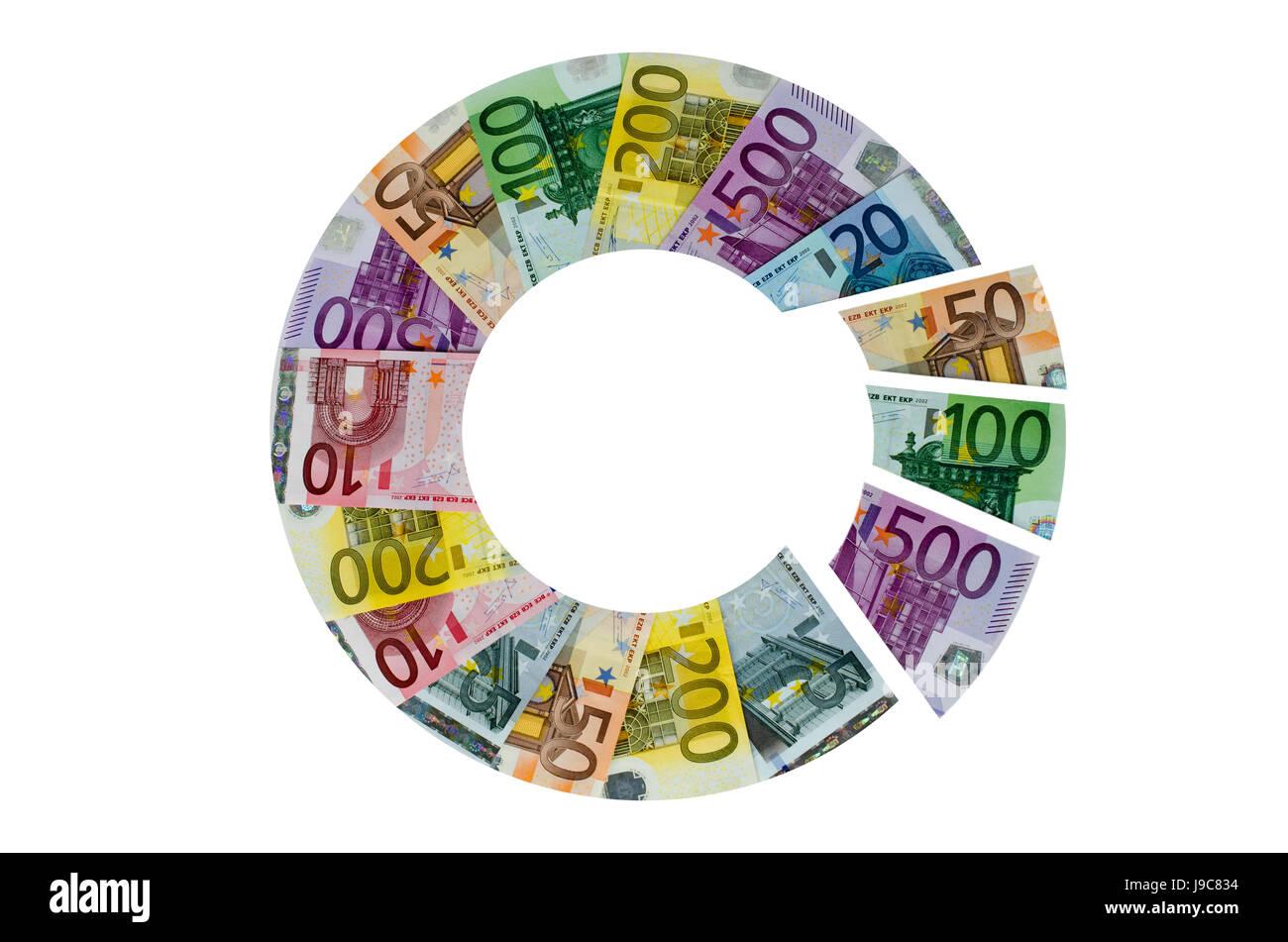 Euro, Banknoten, Kreis, Schnitt, Diagramm, verteilen, Geld, bank ...