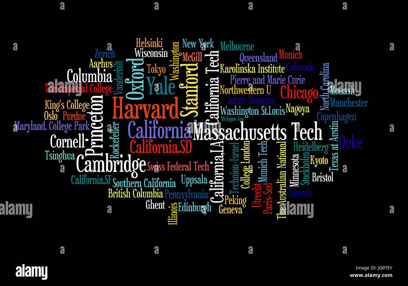 Wortwolke der bekanntesten und beliebtesten Universitäten und Instituten der Welt. Die Größe entspricht Stockbild