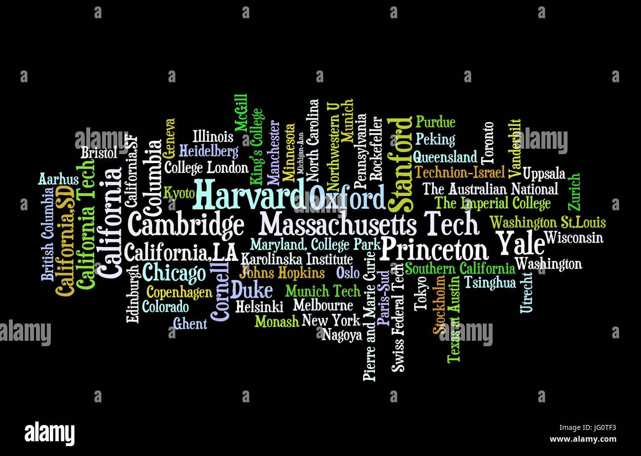 Bekannte und beliebte Universitäten und Instituten der Welt. Die Größe entspricht in etwa der Position Stockbild