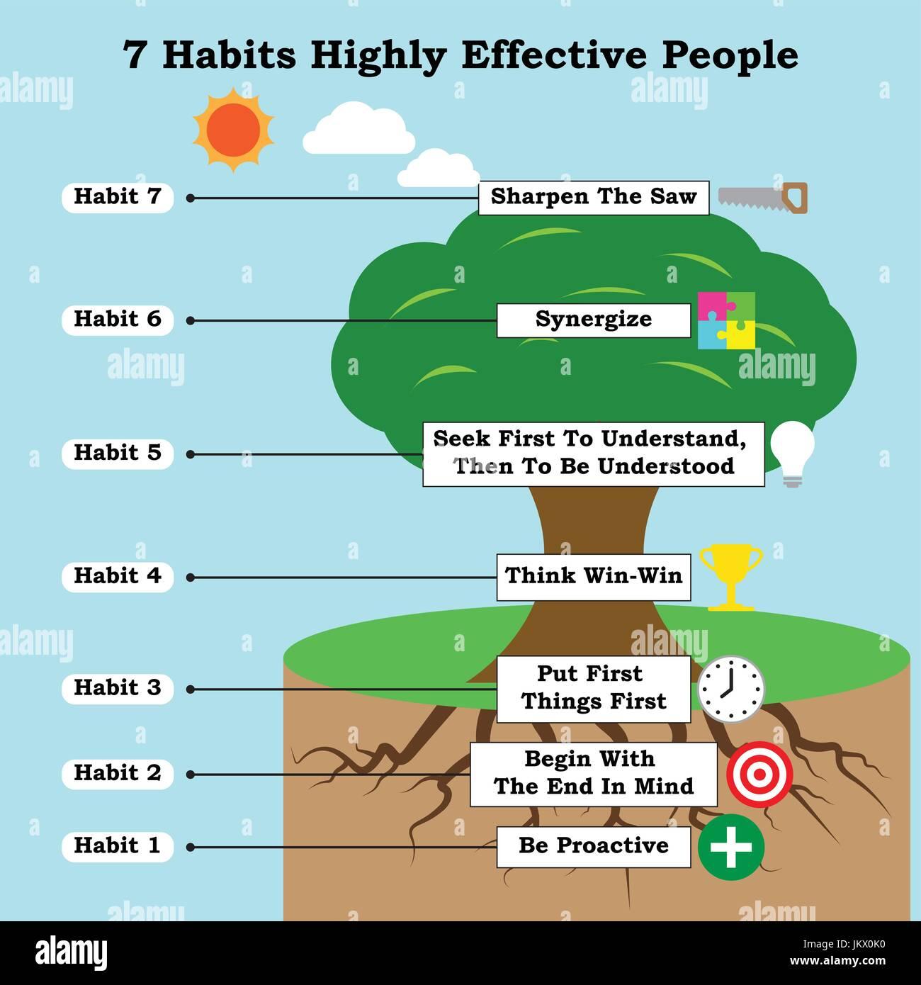 Infografik für Business veranschaulicht, wie ein Baum (7 ...