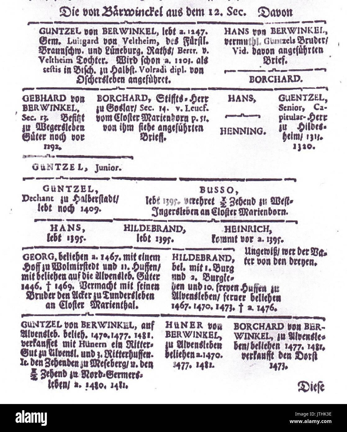 Atemberaubend Mein Stammbaum Färbung Seite Zeitgenössisch ...