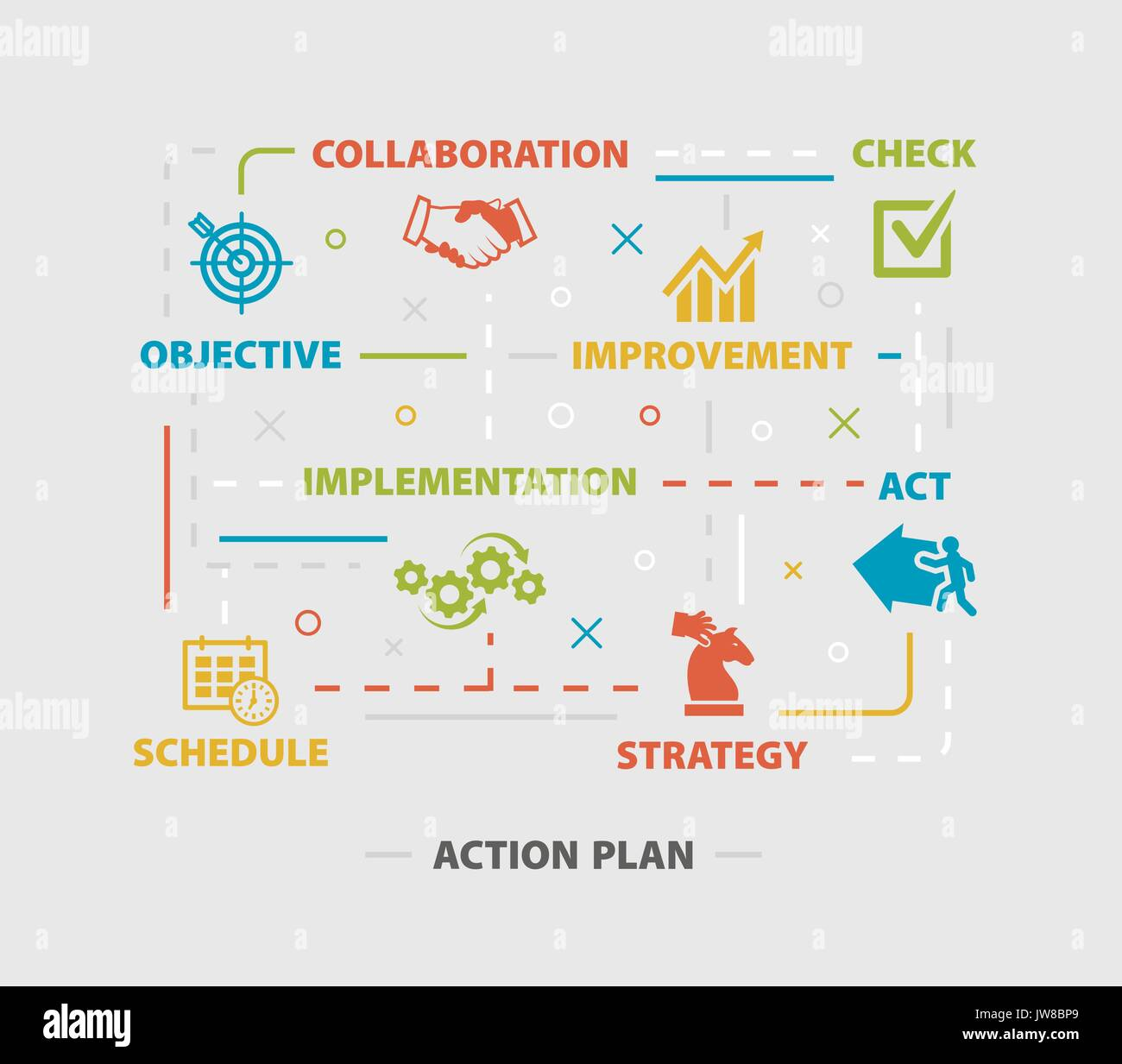 Implementation Plan Icon Vector Business Stockfotos & Implementation ...