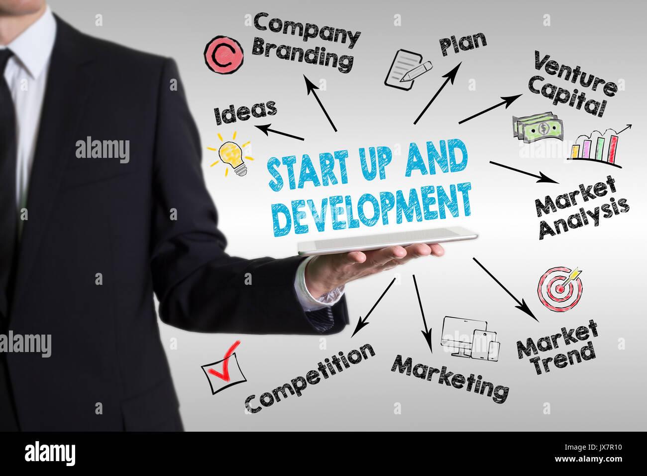 Die Entwicklung Konzept und Starten. Mann hält einen Tablet-PC. Stockbild