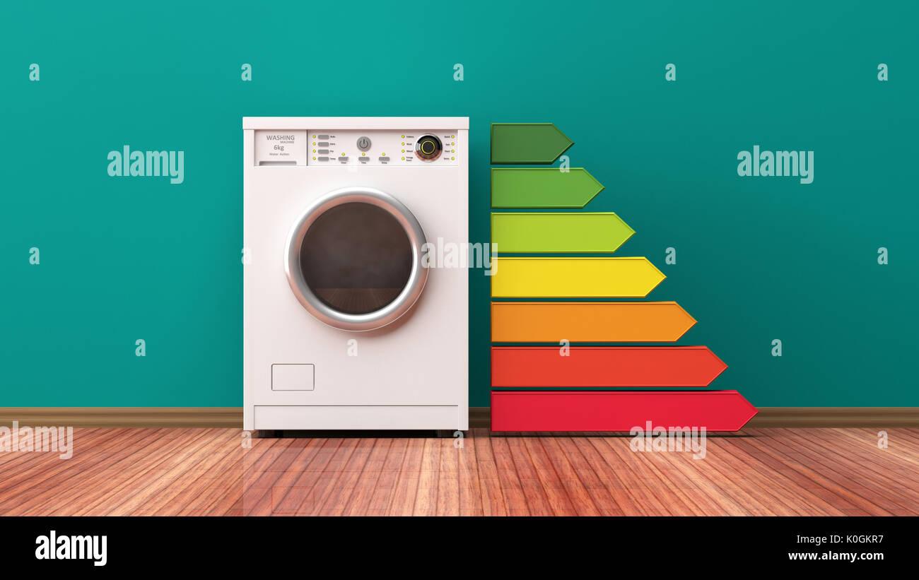 Waschmaschine und Energieeffizienz. 3D-Darstellung Stockbild