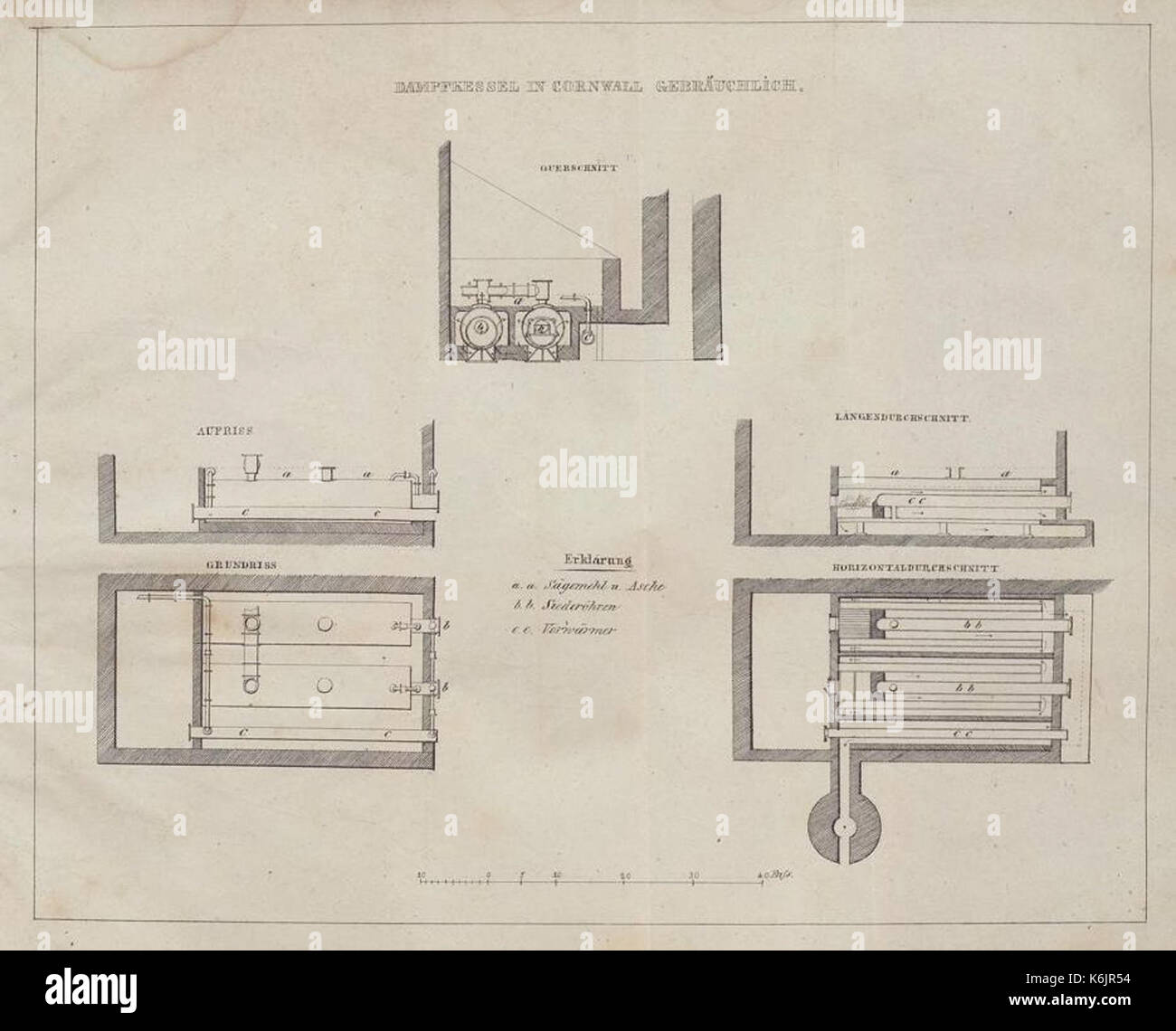 Berühmt Wie Funktionieren Dampfkessel Ideen - Elektrische Schaltplan ...