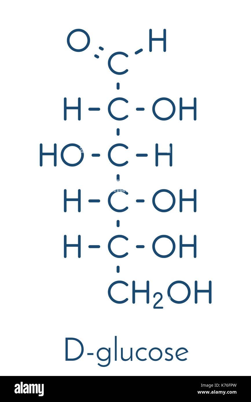 Glukose D Glucose Dextrose Traubenzucker Molekül