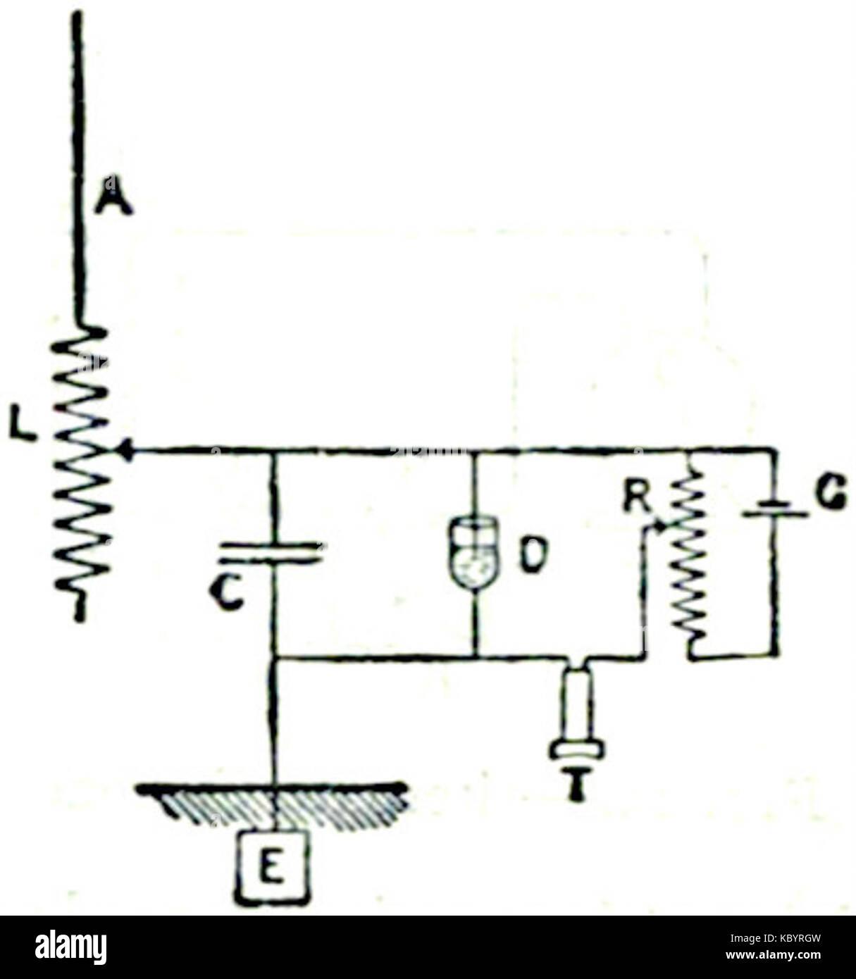 EB 1911 Fernschreiber elektrischer Welle Melder mit Hilfe der ...