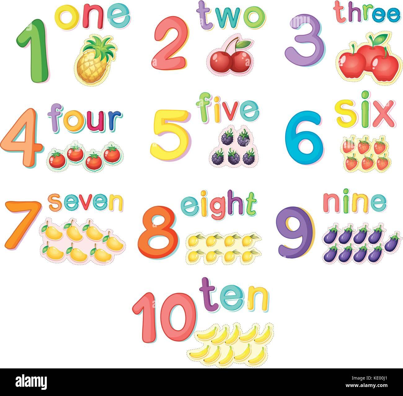 Zählen von Zahlen mit Früchten Abbildung Vektor Abbildung - Bild ...