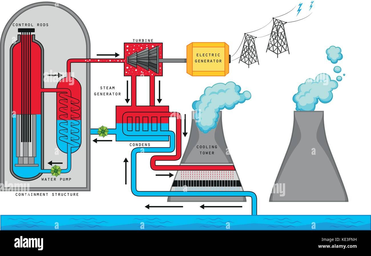 Wunderbar Online Zeichnen Diagramm Bilder - Die Besten Elektrischen ...