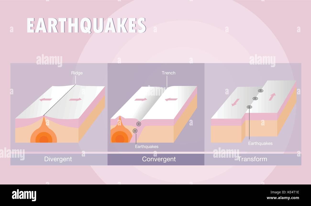 Volcano Diagram Stockfotos & Volcano Diagram Bilder - Alamy