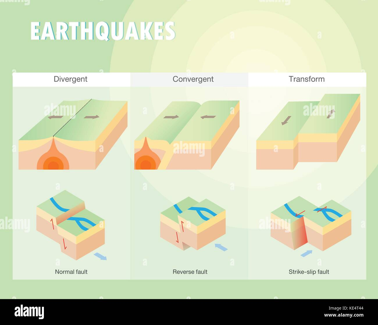 Volcano Diagram Stockfotos & Volcano Diagram Bilder - Alamy