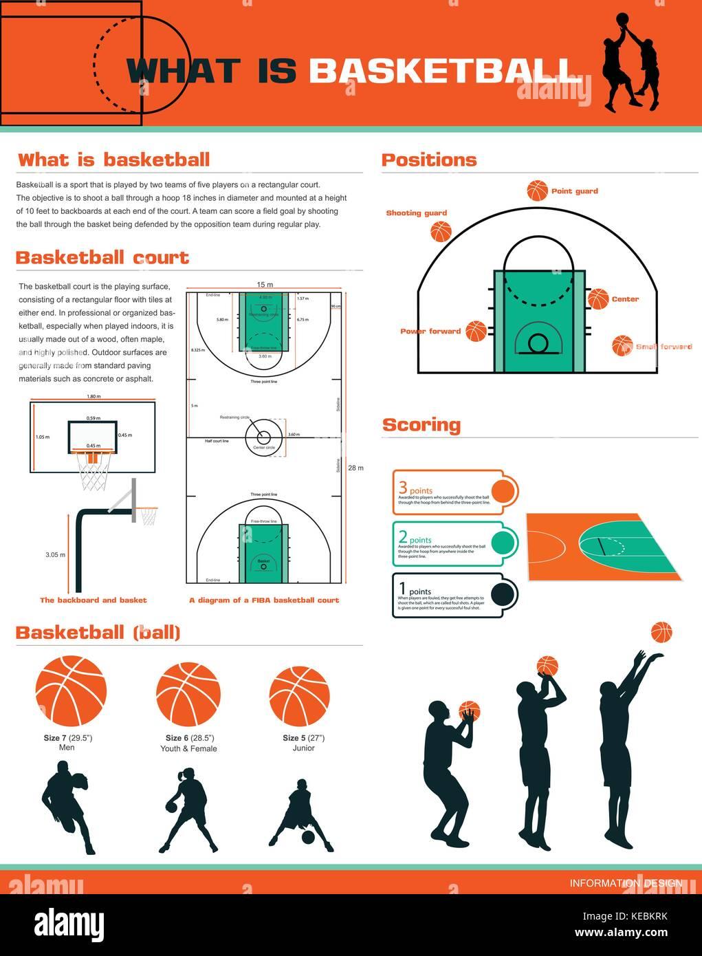 Wunderbar Basketball Schuss Diagramm Vorlage Fotos - Entry Level ...