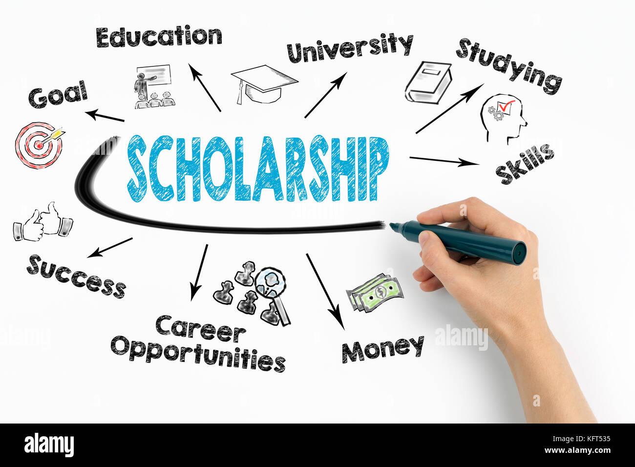 Stipendium Konzept. Chart mit Schlüsselwörtern und Symbole auf weißem Hintergrund Stockbild