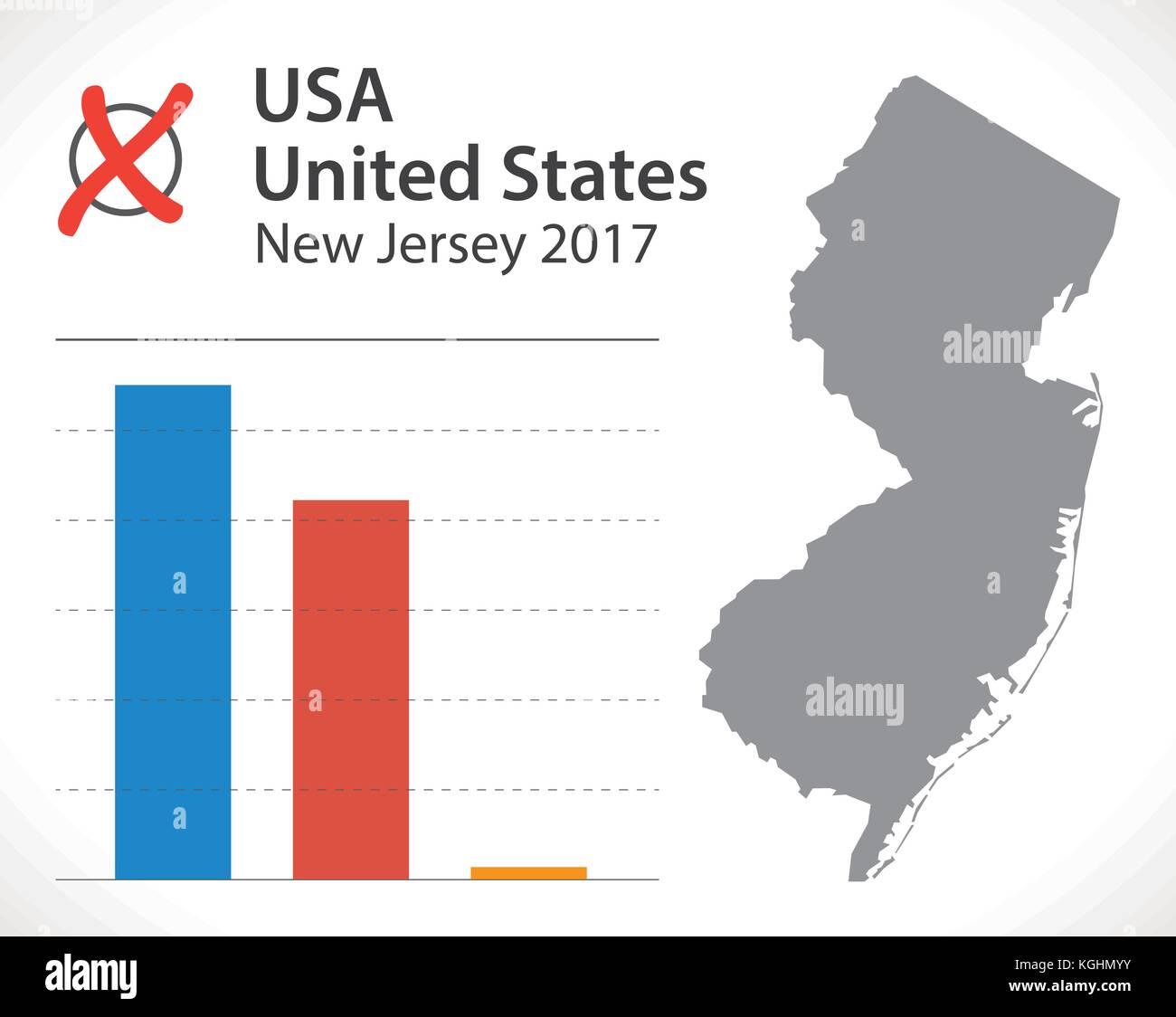 New Jersey Usa Wahl 2017 Ergebnisse Mit Karte Abbildung Vektor