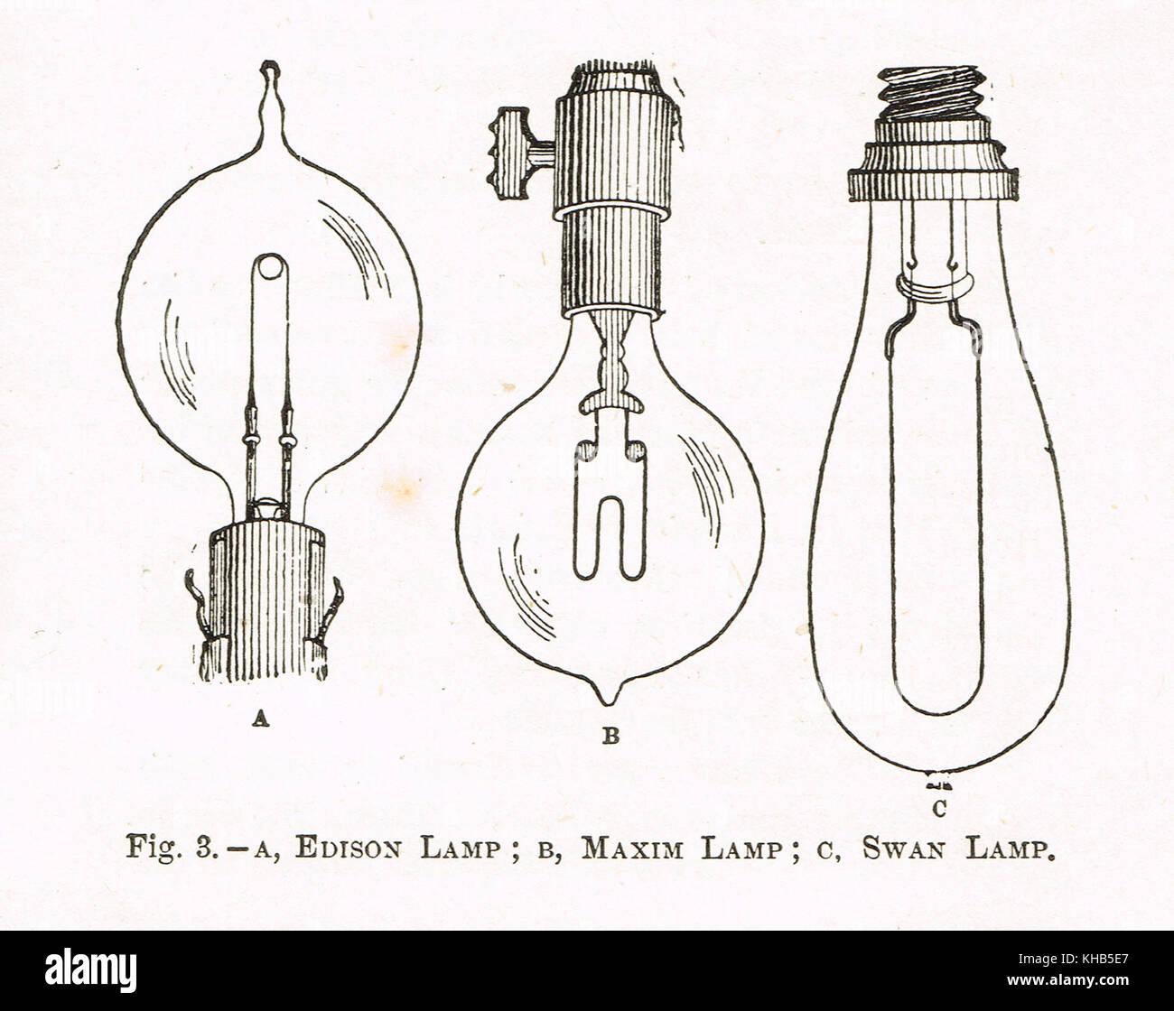 Gluhlampen 19 Jahrhundert Abbildung Edison Lampe Maxim Lampe
