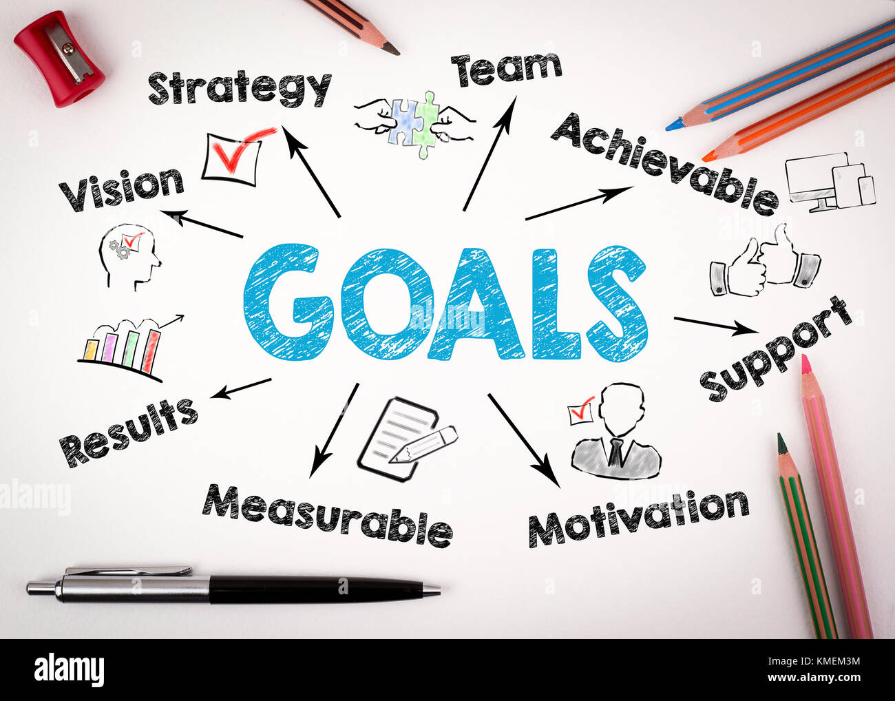 Ziele Konzept. Diagramm mit Stichworten und Symbole auf weißem Hintergrund Stockbild