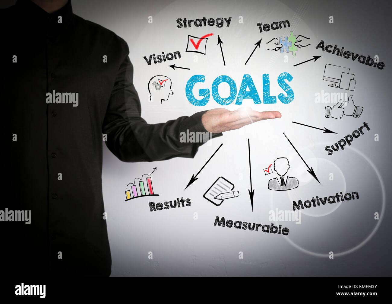Ziele Konzept. Diagramm mit Stichworten und Symbole. Erfolgreicher Geschäftsmann am hellen Hintergrund Stockbild