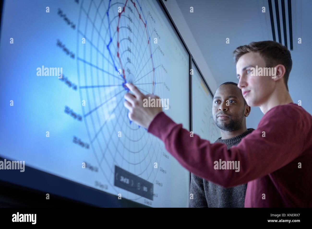 Lehrer und Auszubildende Studium grafische Darstellung auf dem Bildschirm für Railway Engineering Facility Stockbild