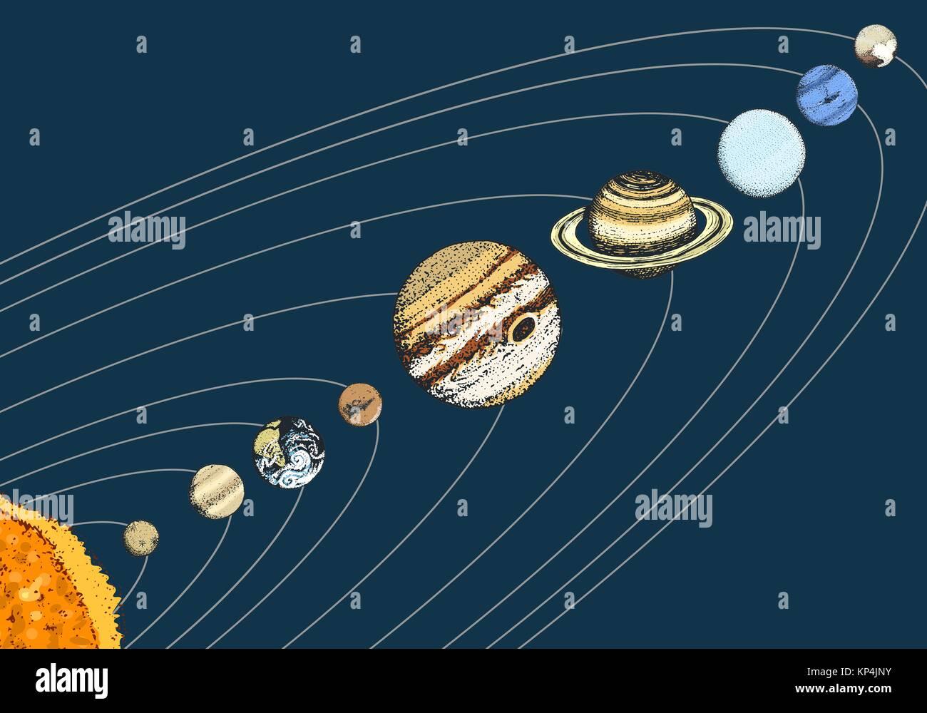 Planeten Im Sonnensystem Mond Und Die Sonne Merkur Erde Mars Und