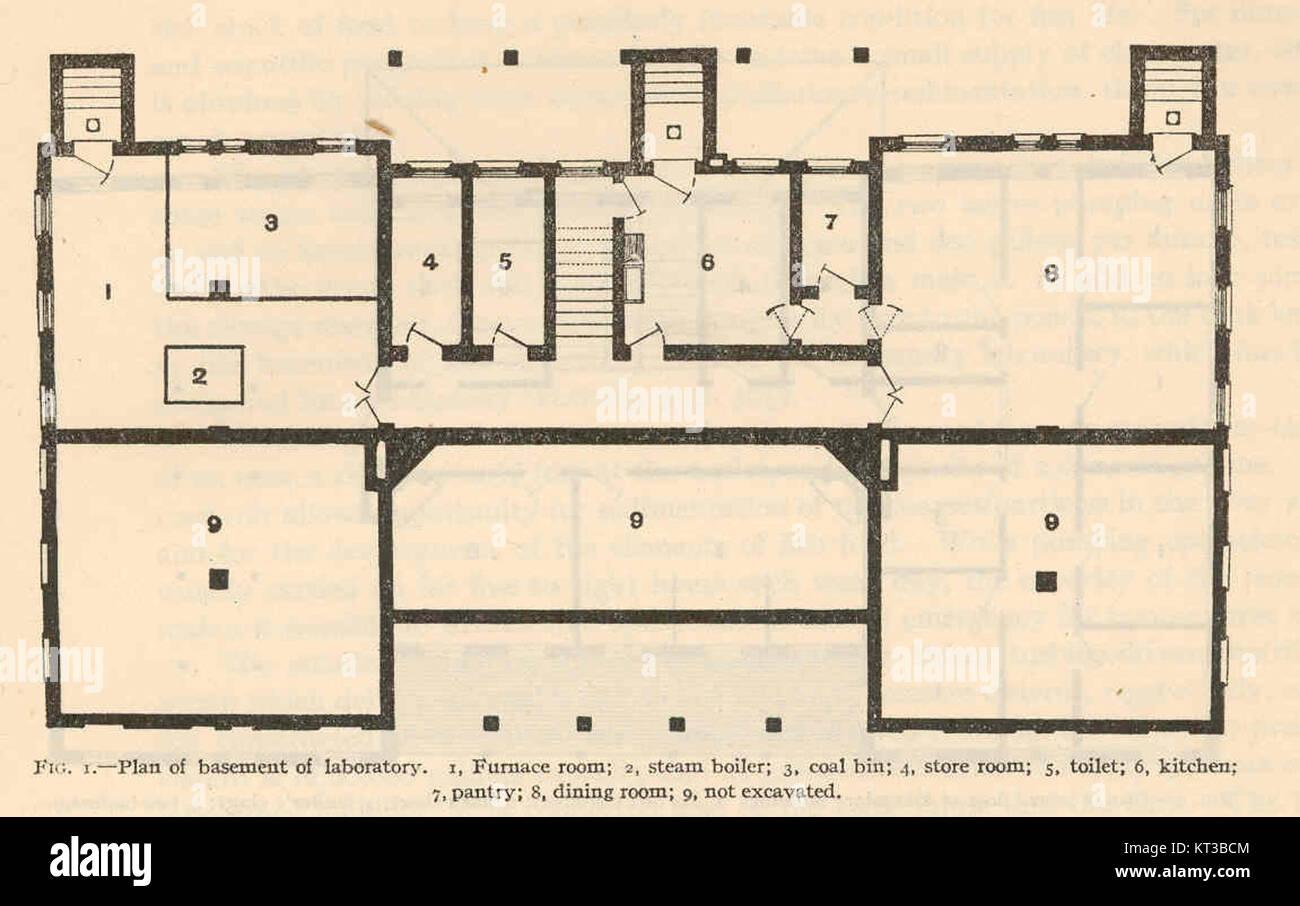 40302 Plan der Keller des Labors 1 Heizraum; 2 Dampfkessel; 3, Kohle ...