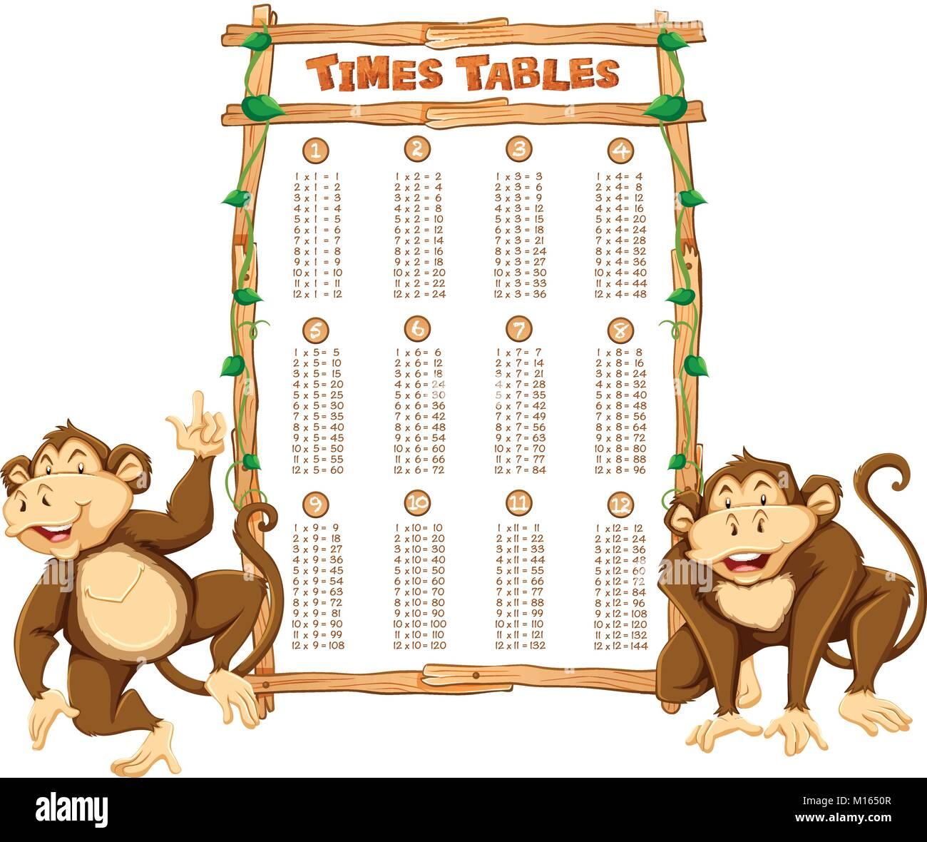 Ungewöhnlich Affe Handwerk Vorlage Bilder - Entry Level Resume ...