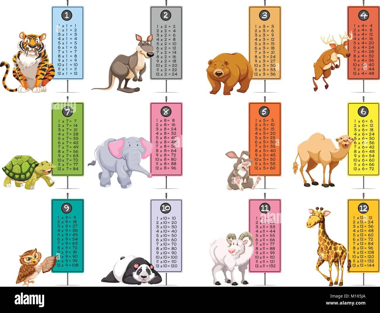 Berühmt Wilde Tiere Einer Tabelle Für Klasse 1 Zeitgenössisch ...