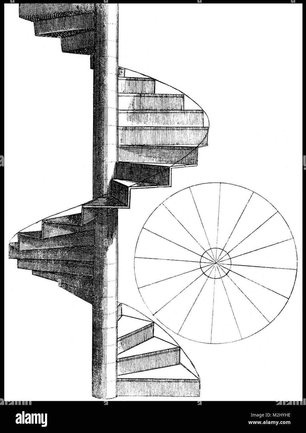 """""""Der Spiegel der Architektur"""", Perspektive, 1687 Stockbild"""