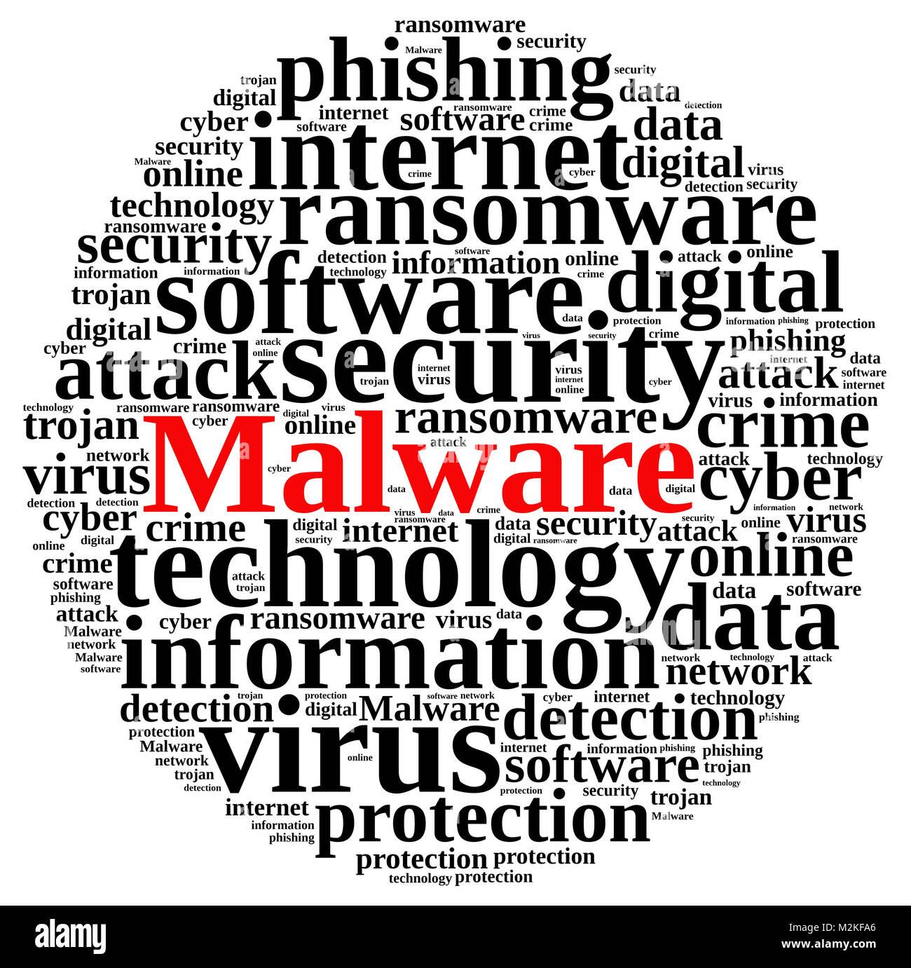 Abbildung: Mit word Cloud mit dem Wort malware. Stockbild