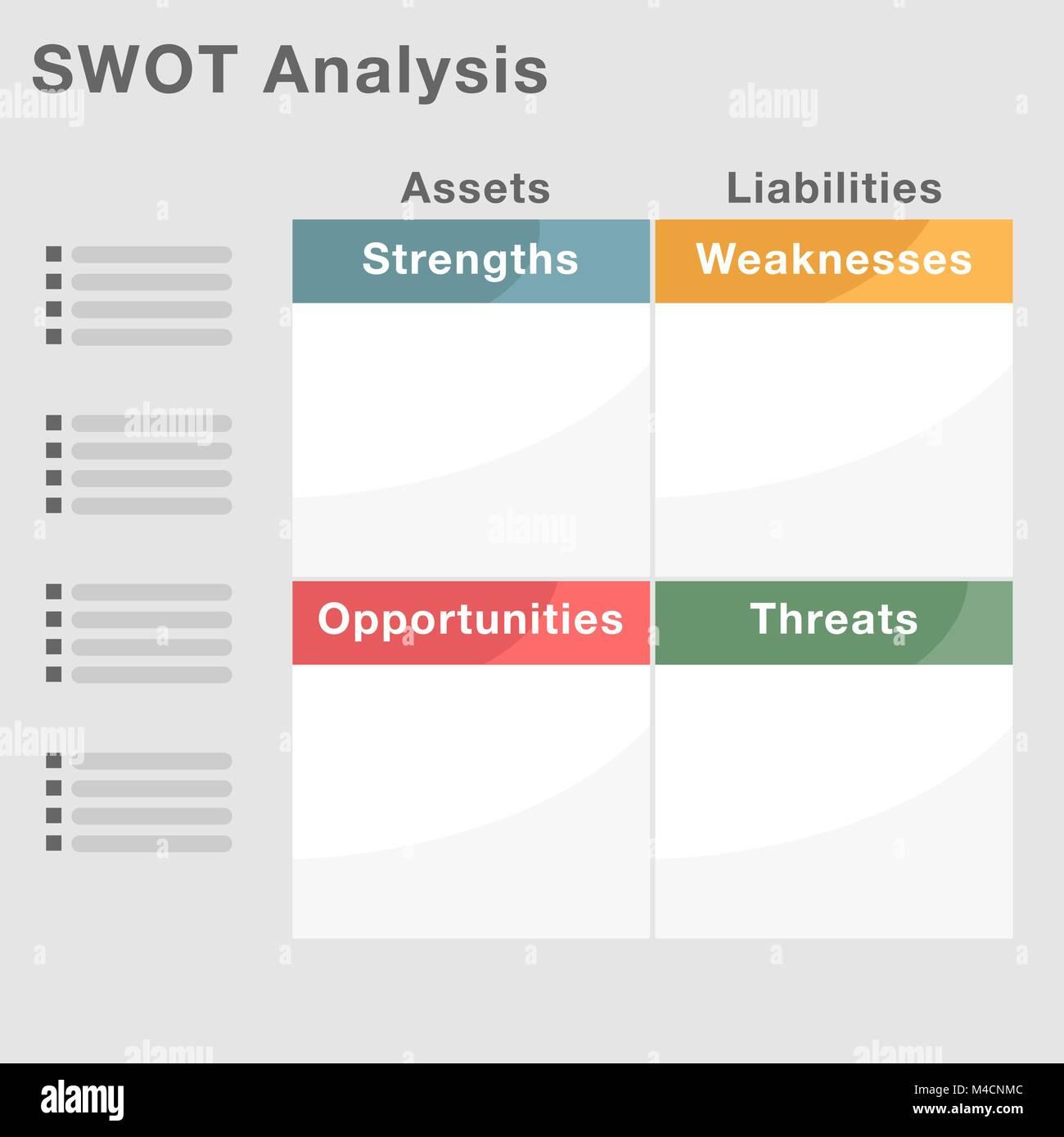 Ziemlich Swot Analyse Diagramm Vorlage Bilder - Beispiel Business ...