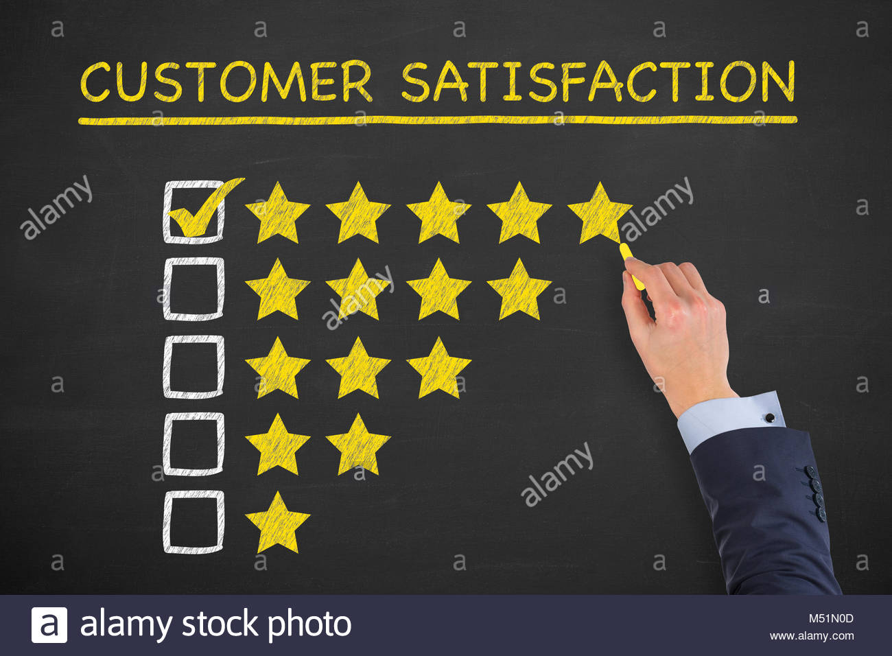 Kundenzufriedenheit Konzepte auf der Schiefertafel Hintergrund Stockbild