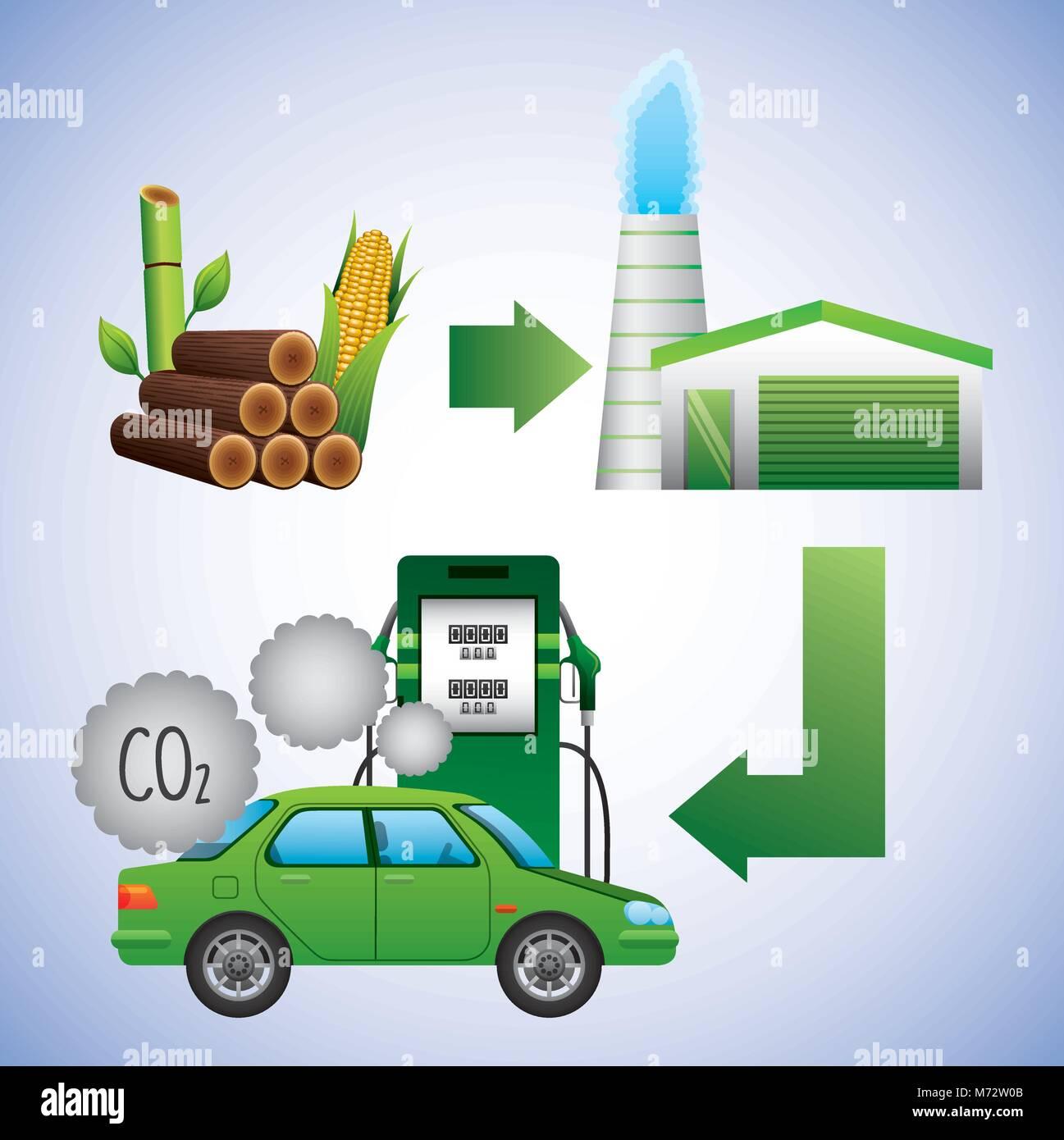 Biokraftstoff Ökologie alternative Stockbild