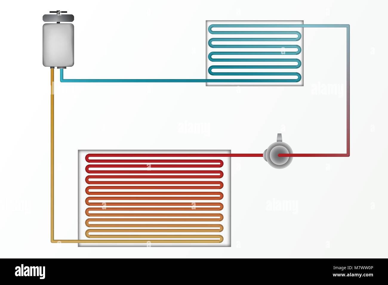 Niedlich Heizkörperventil Diagramm Fotos - Elektrische Schaltplan ...