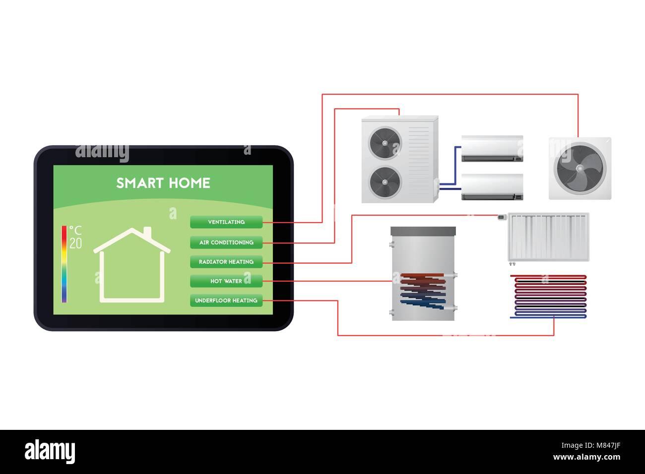 fussbodenheizung smarthome. Black Bedroom Furniture Sets. Home Design Ideas