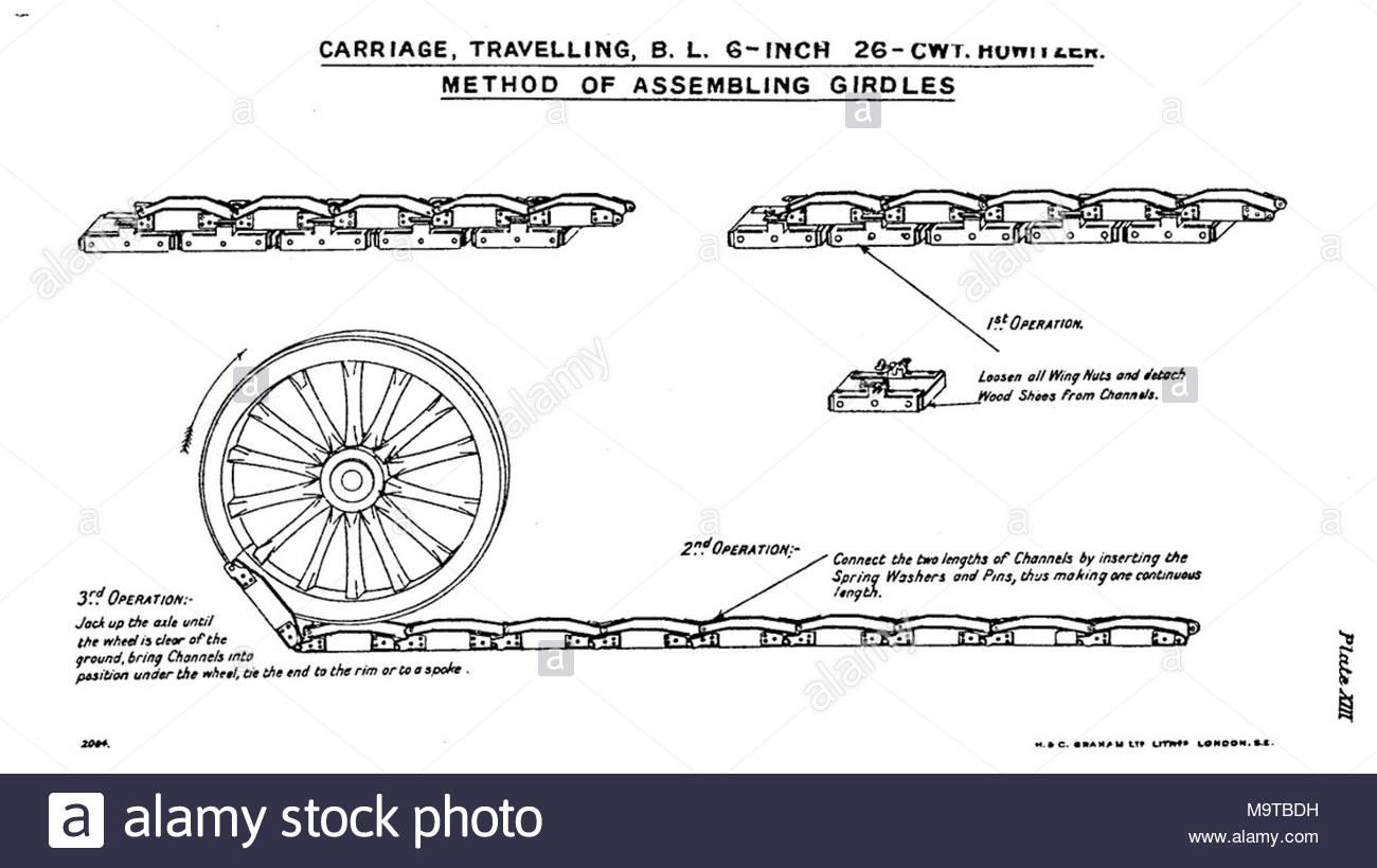 Atemberaubend Rad Diagramm Auto Bilder - Die Besten Elektrischen ...