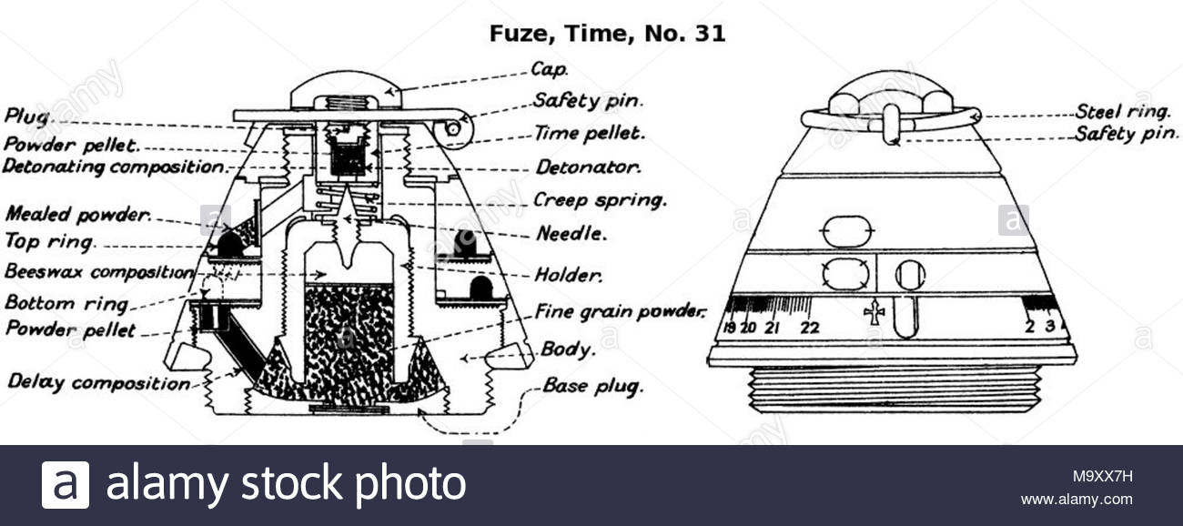 2 Inch Mortar Stockfotos & 2 Inch Mortar Bilder - Seite 2 - Alamy