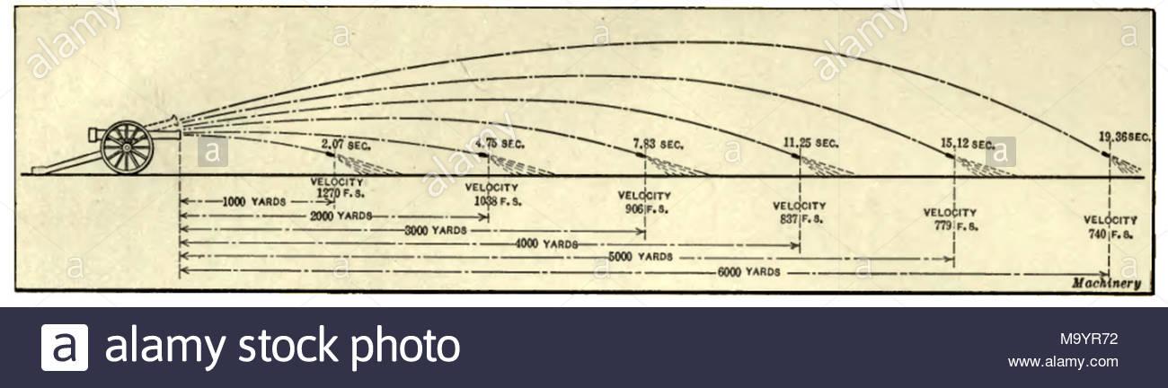 Großartig 1931 Ford Modell Ein Schaltplan Galerie - Elektrische ...