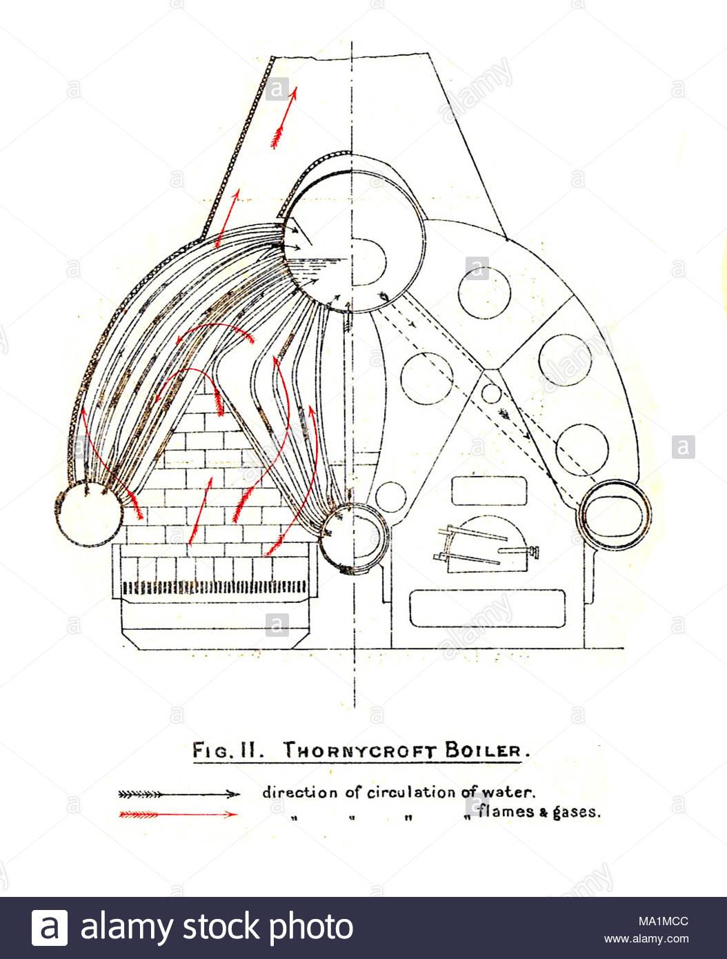 Fantastisch Arbeiten Von Kesseln Bilder - Der Schaltplan - triangre.info