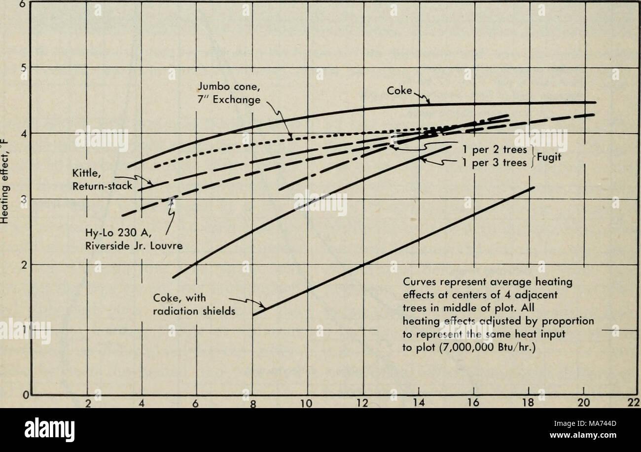 Berühmt Diagramm Heizkörperheizung Galerie - Elektrische Schaltplan ...