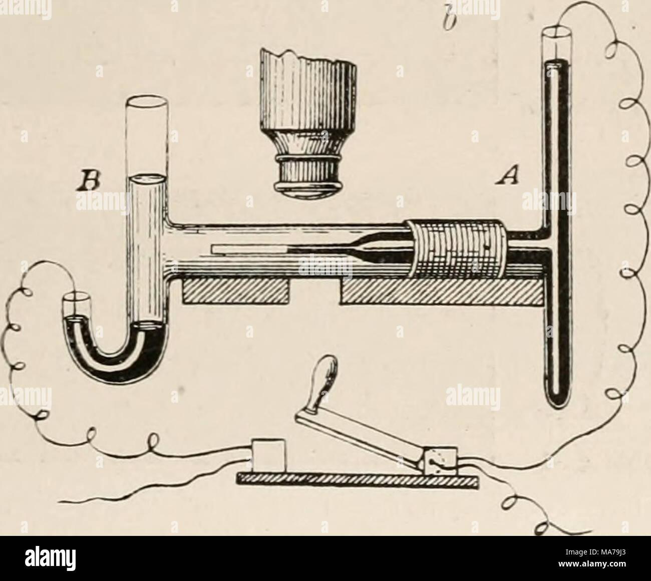 Elektro-Physiologie. Abb. 128.- 6, Kapillar Elektrometer. (Fredericq ...