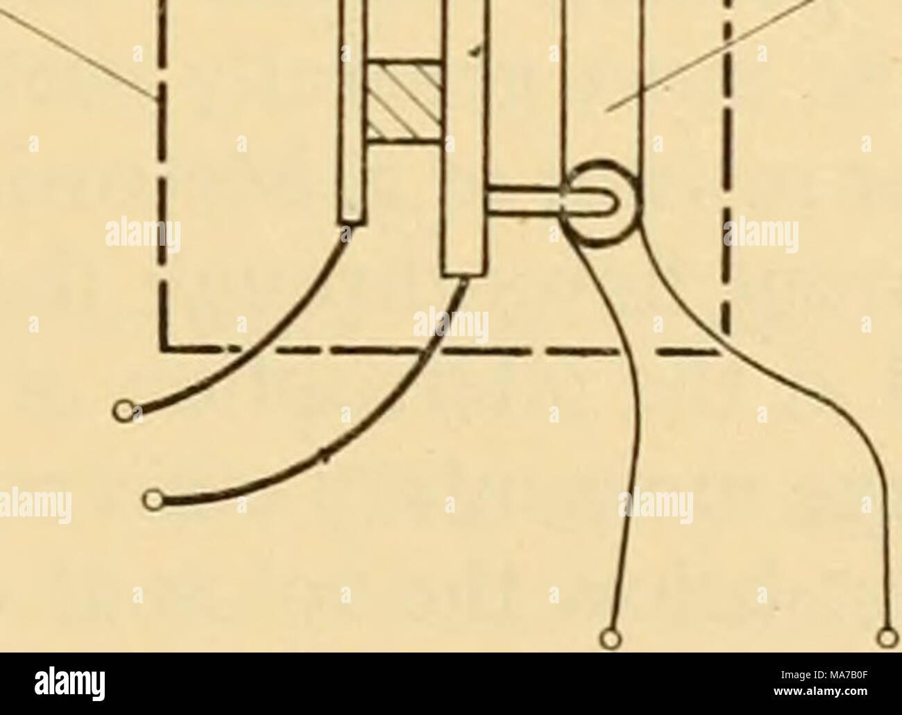 Nett Drahtwicklung Fotos - Schaltplan Serie Circuit Collection ...